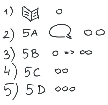 instructions - whiteboard - reading task